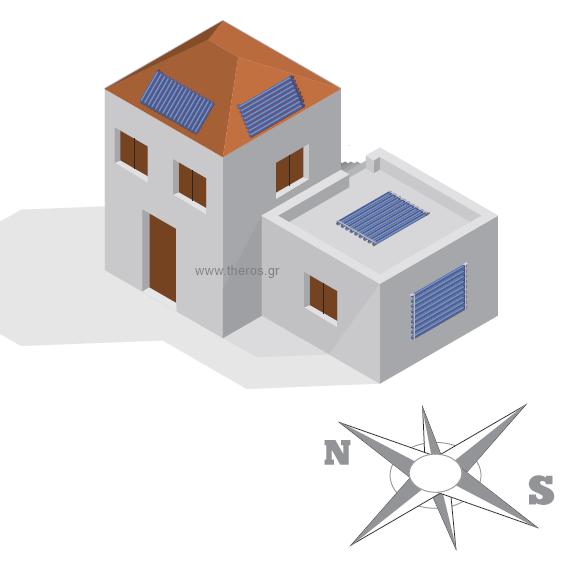 Εύκολη τοποθέτηση των ηλιακών συλλεκτών Akotec σε κάθε επιφάνεια