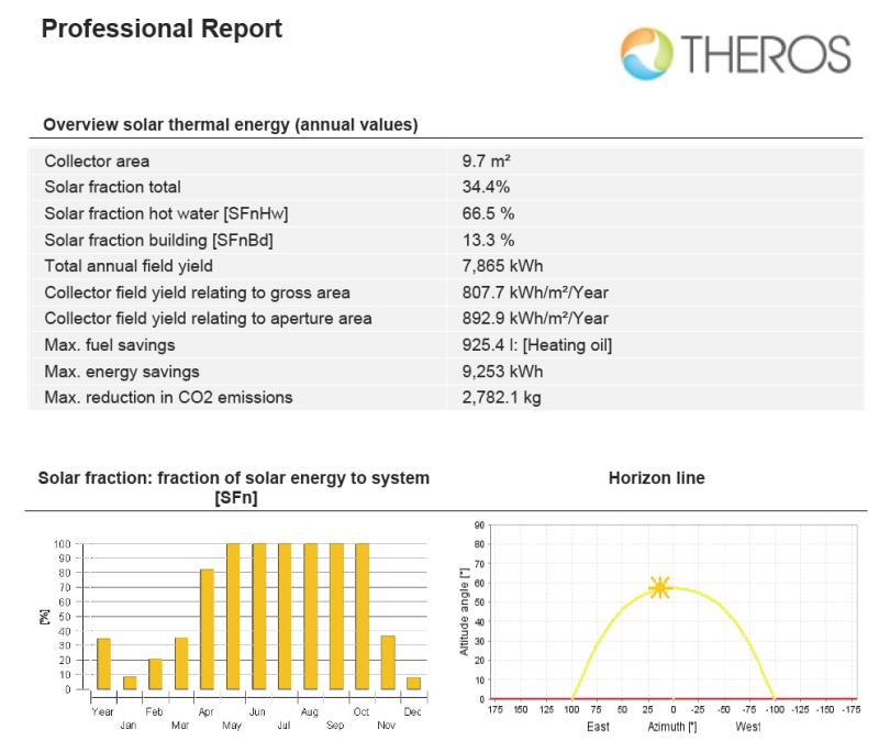 Μελέτη απόδοσης για την ηλιακή θέρμανση