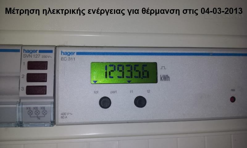 Μετρητής ενέργειας για την αντλία θερμότητας