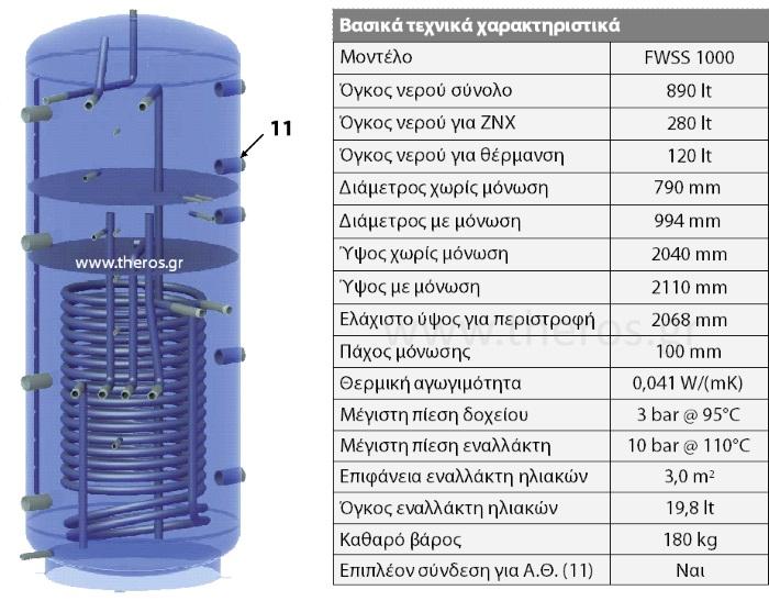 SEG 1022 - FWSS δοχείο αποθήκευσης και κατανομής θερμικής ενέργειας