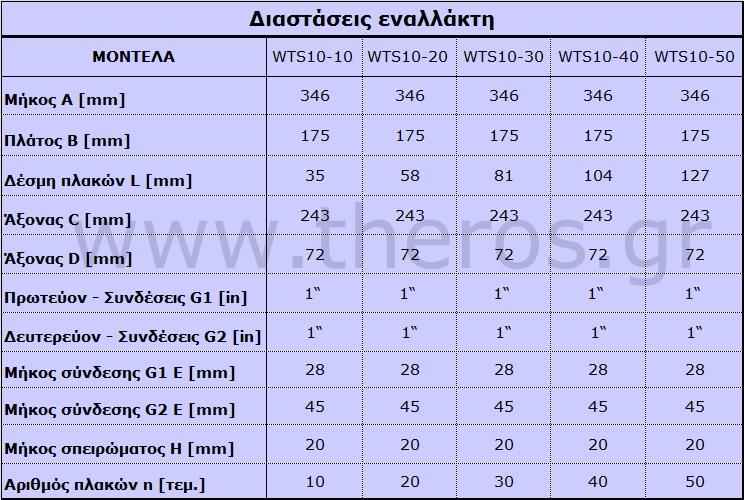 Σετ πλακοειδή εναλλάκτη θερμότητας WTS10-10