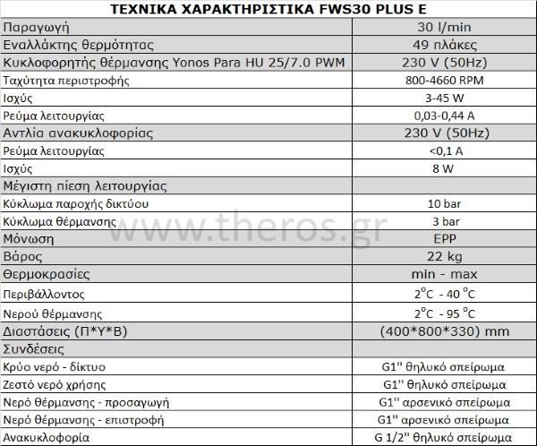 SEG - FWS30plus E σταθμός φρέσκου ZNX
