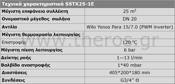 Solar energy αντλιοστάσιο μονής γραμμής SSTX25-1E
