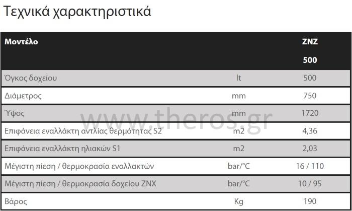 Theros-δοχείο ΖΝΖ 500 λίτρων με δύο εναλλάκτες